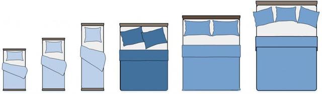 Choisir une taille en fonction de la taille du lit